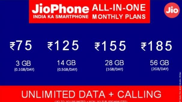 Jiophone All In One Plans Launched Everything You Need To Know