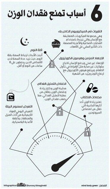 6 أسباب تمنع فقد الوزن.