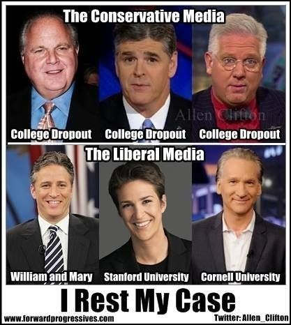 Rachel Maddow is a freaking Rhodes Scholar and has a Doctor of Philosophy in Politics at Oxford.