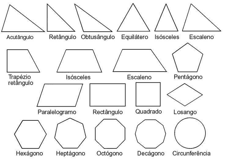 Ensayos: Figuras geométricas y organicas