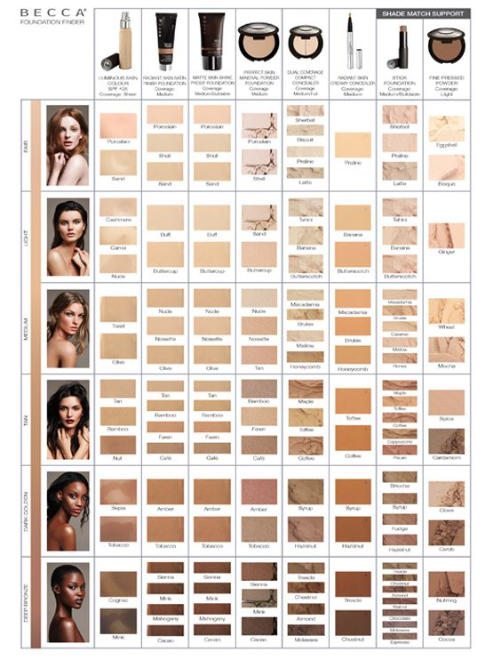 BECCA Cosmetics Foundation Finder