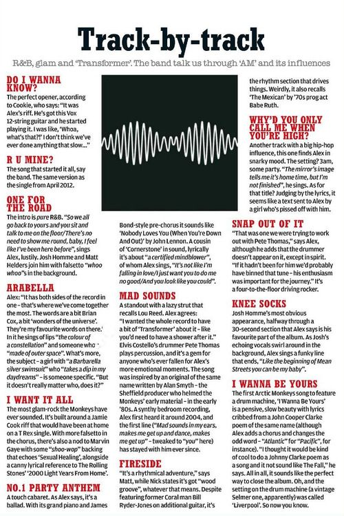 Arctic Monkeys Track by Track