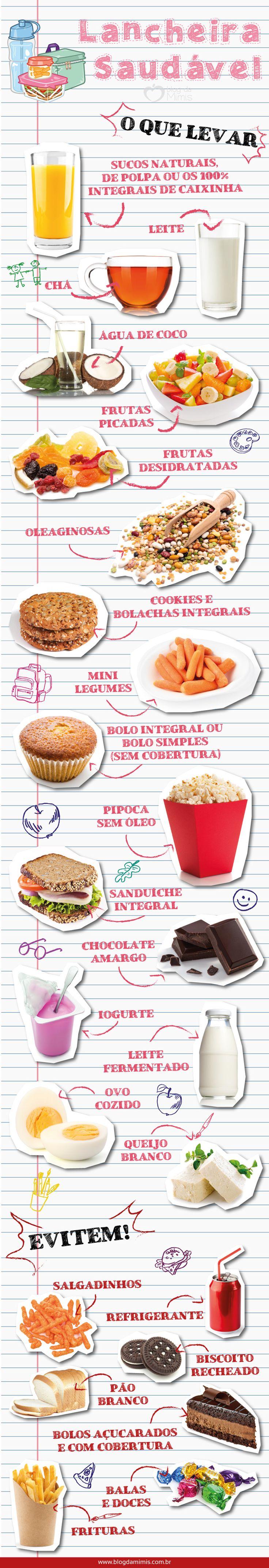 Alimentação saudável: como montar uma lancheira nutritiva | Blog Moda Infantil