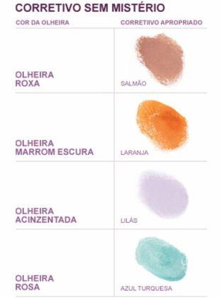 Disfarce as olheiras com corretivos coloridos - Maquiagem - iG