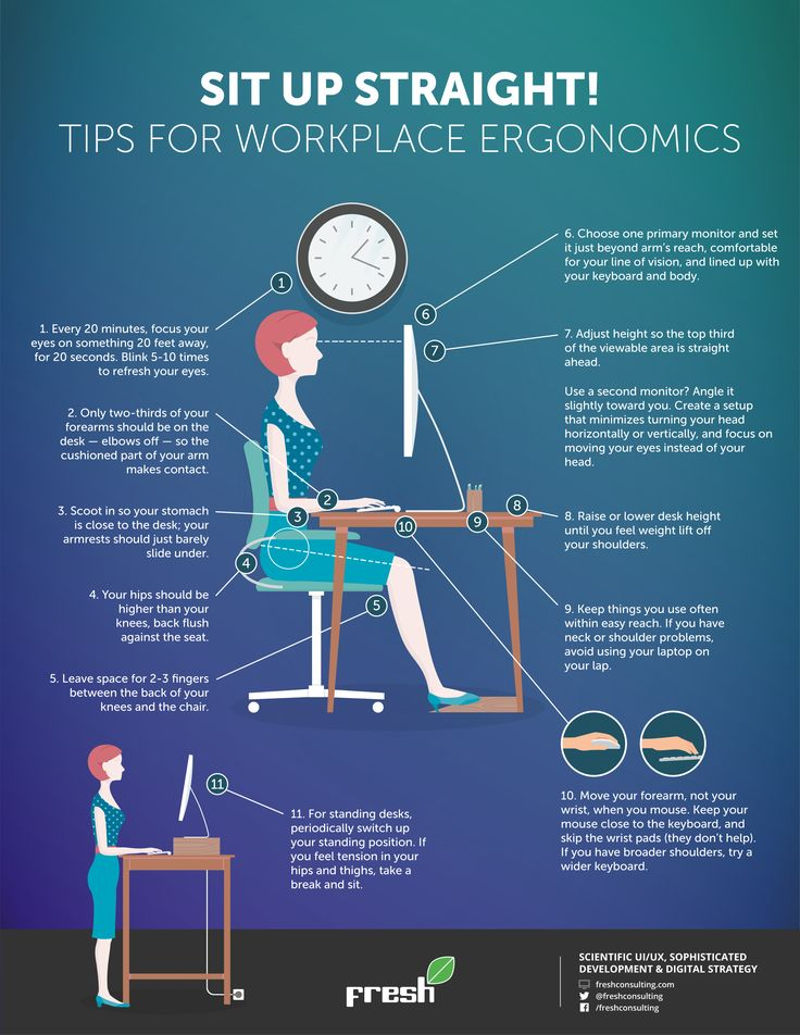 Workplace Ergonomics Tips Infographic Workplace