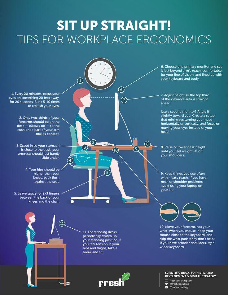 Workplace Ergonomics Tips Infographic Ergo In 2019