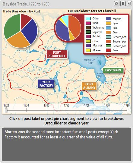 The Canadian Atlas Online – Fur Trade (1720-1780) - Historical Atlas of Canada