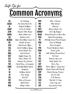 The most common social, academic, and technology acronyms and abbreviations are provided in this language guide. Free to download and print