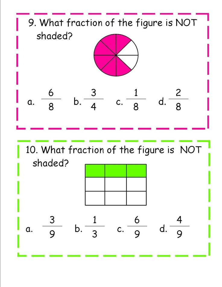 how to teach equivalent fractions third grade