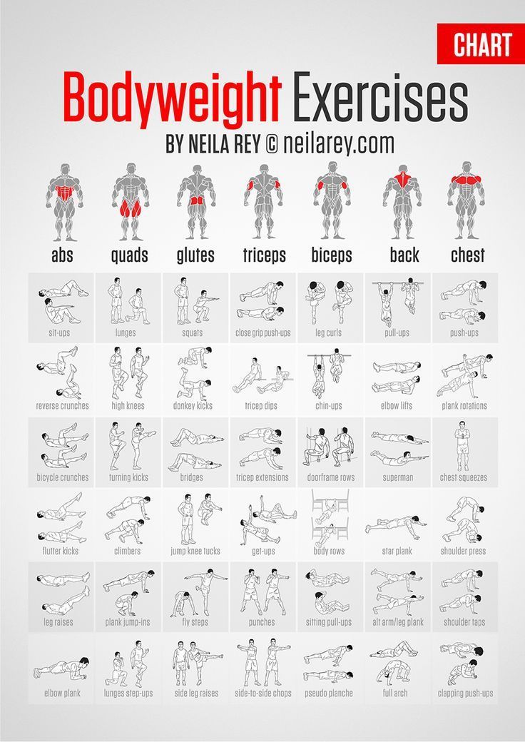 Various exercises using your own body weight.