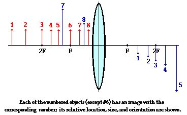 how to find shortest de broglie wavelength
