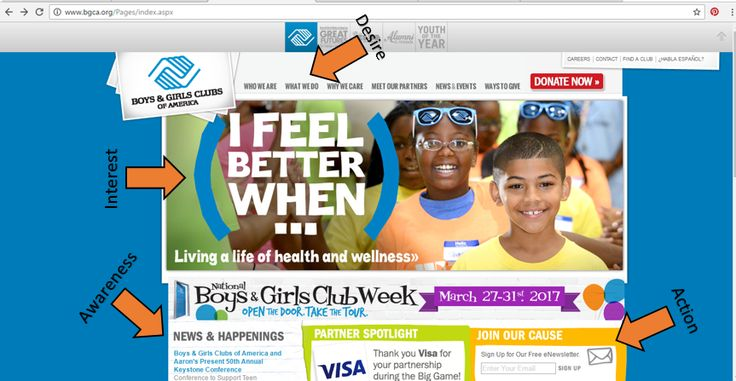 The Boys and Girls Clubs of America have been immensely beneficial to boys and girls under the age of 18. Their site utilizes different tools to get visitors to move from AWARENESS of their organization to becoming INTERESTED to know more. From there, visitors DESIRE to enroll the child, or children, in their lives to benefit from the Boys and Girls Clubs of American services; ultimately, moving then to ACTION. Find out how at http://maryahbaugh.weebly.com/computer-skills.html