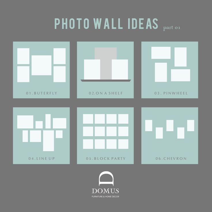 Photo wall arrangement tips by Domus