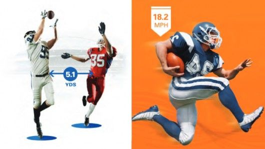 The 2014 NFL season will see RFID tags placed inside player shoulder pads, allowing real-time tracking of such things as current location, acceleration, total distance run and even orientation, with an accuracy of down to 6 inches (15 cm).