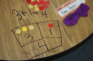 Bar Model with manipulatives