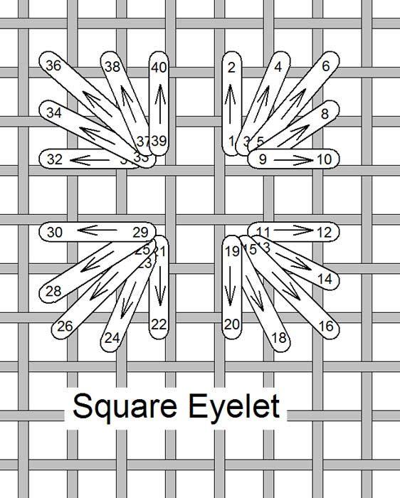 Needlelace - Stitch del mese di gennaio