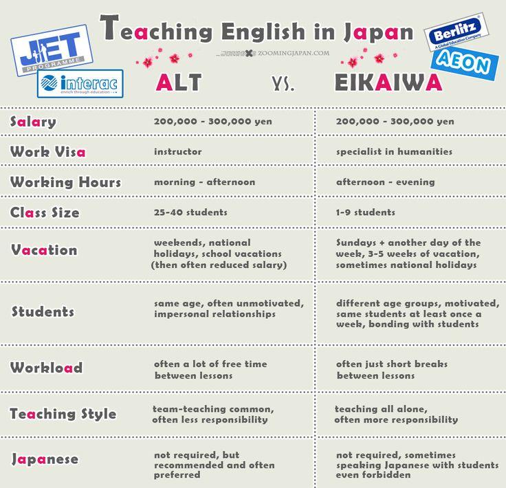 how to teach english overseas pdf