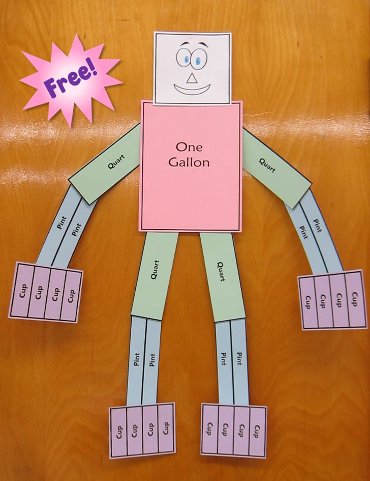 Free Gallon Robot patterns! Gallon Robot helps kids understand customary measurement units of capacity and the fractional part of a gallon represented by each unit.
