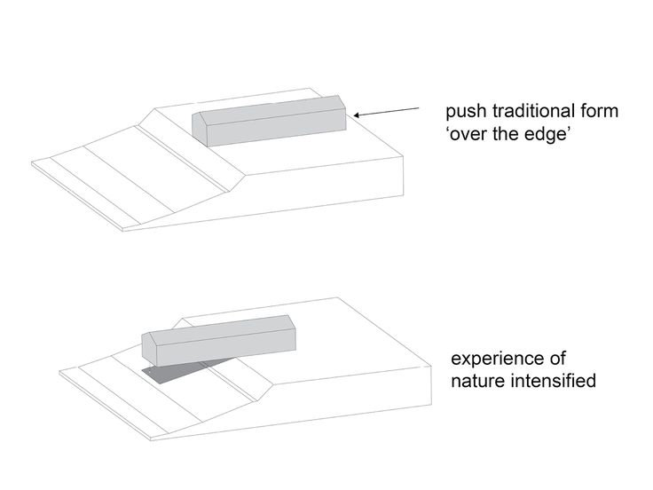 MVRDV - BALANCING BARN - Concept Diagram