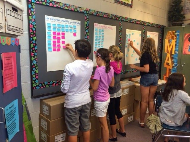 Student generated responses in first day of school.  Middle School math: Day 1 of School
