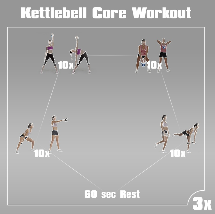 New Kettlebell Exercises For Your Workout Routine: 42 Best Images About Kettlebells On Pinterest