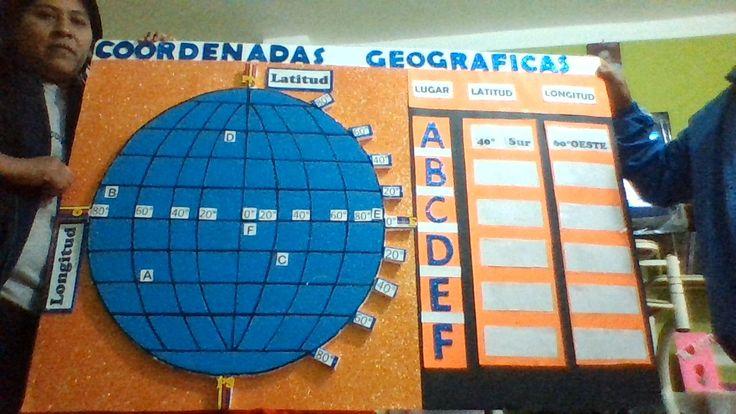Maqueta De Las Coordenadas Maquetas