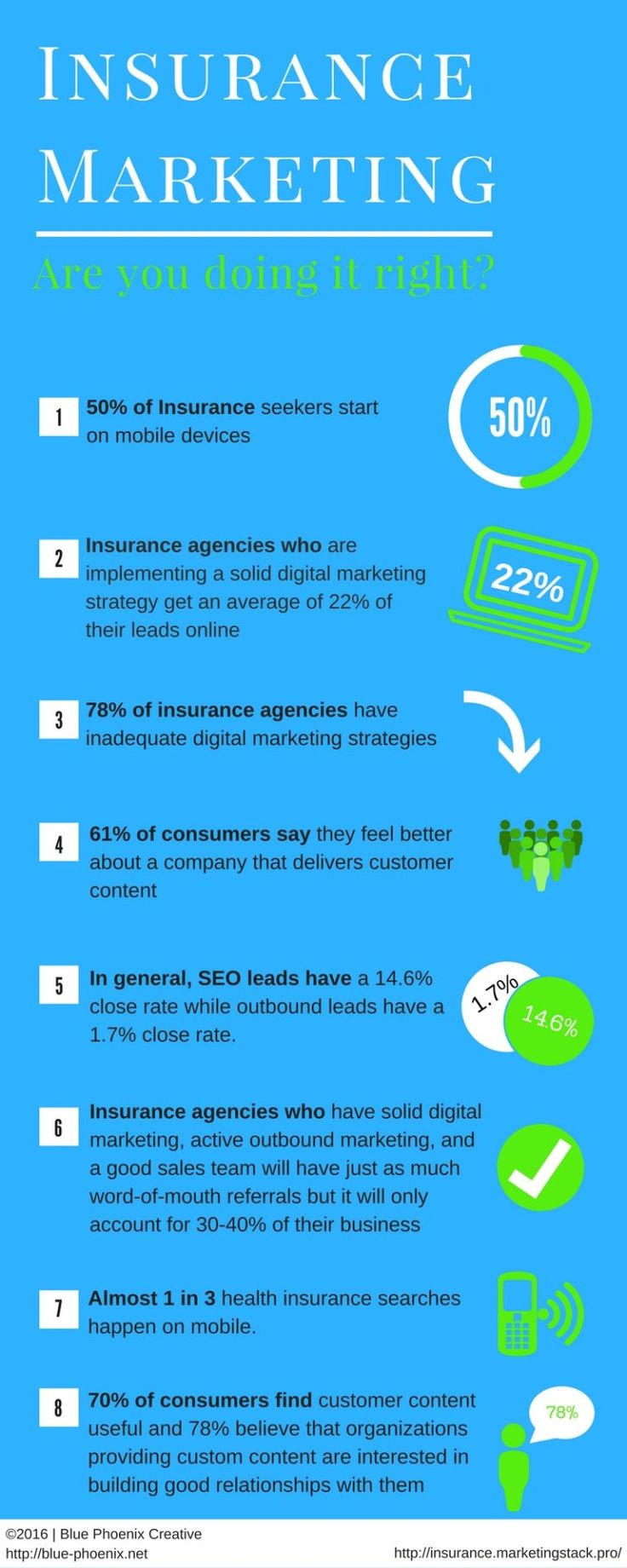 Us Agencies Quote 220 Best Insurance Images On Pinterest  Salon Quotes Marketing .