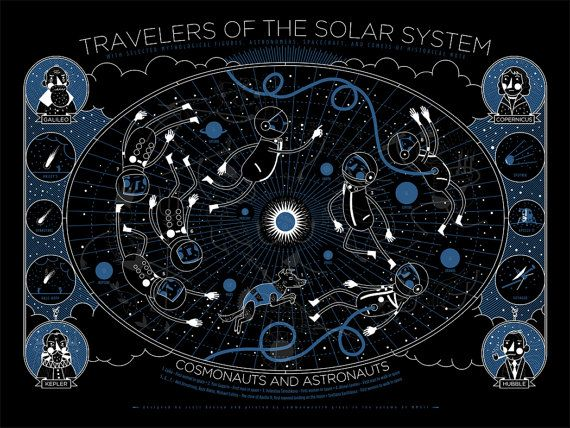 Travelers of The Solar System  Glow In The Dark by bombsfall. , via Etsy.