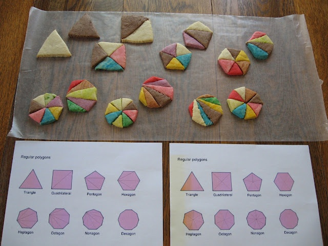 The Sum of The Interior Angles of Convex Regular Polygons - Cookie Math