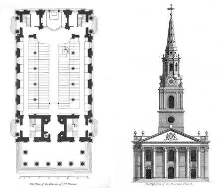 Saint Martin Floor plan - James gibbs | Baroque Architecture ...