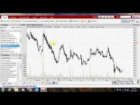 The 25+ best Stock market software ideas on Pinterest Free stock - stock market analysis sample