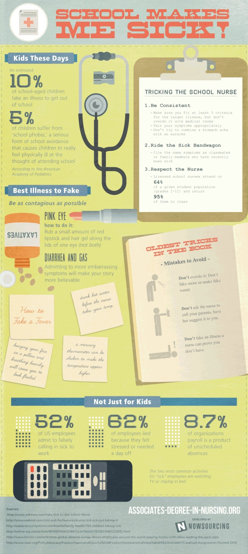 35 best Love my job images on Pinterest | School nurse office ...