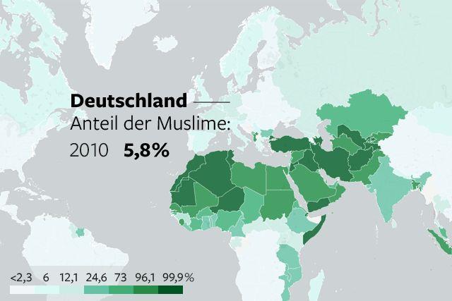 Demografie: In 55 Jahren gibt es mehr Muslime als Christen - DIE WELT