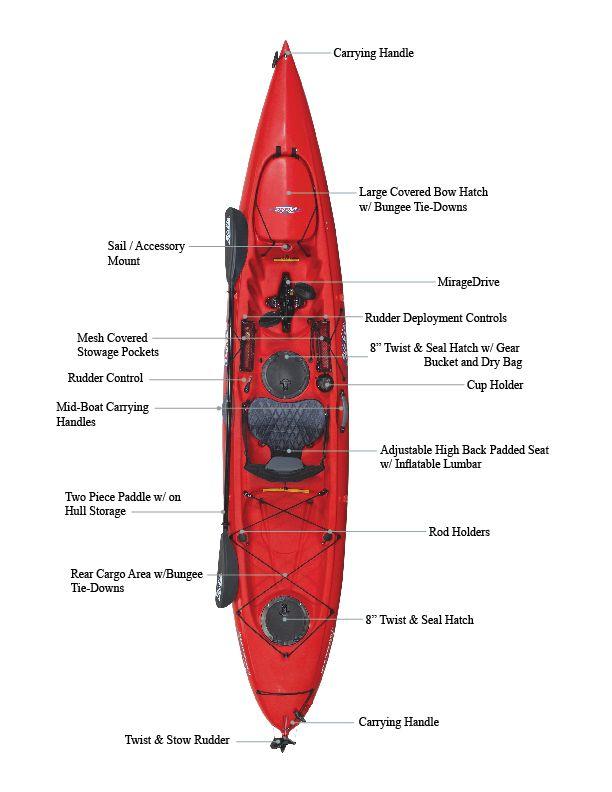 Hobie Cat Company - Mirage Revolution 13 – dream kayak