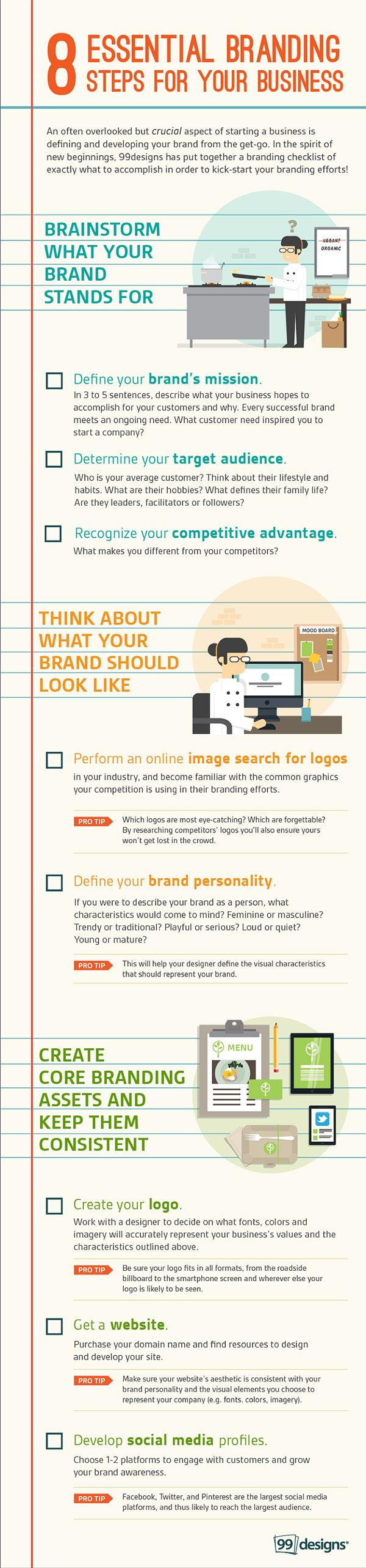 Starting a Business 8 Crucial Steps to Create a Kickass Brand #Infographic