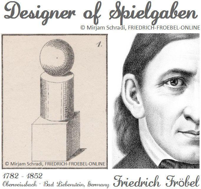 Friedrich Froebel: Founder of the First Kindergarten