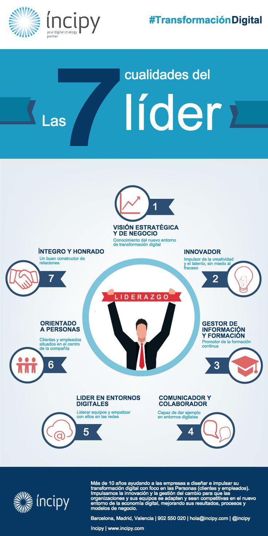 Hola: Una infografía con Las 7 cualidades del Líder. Vía Un saludo