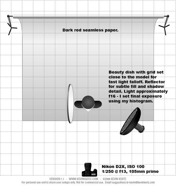 12 best rembrandt lighting images on pinterest faces portraits rh pinterest com rembrandt lighting photography diagram Butterfly Lighting Diagram