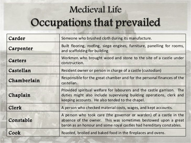 typical medieval village occupations | PowerPoint: Medieval Life - Occupations in Medieval Times