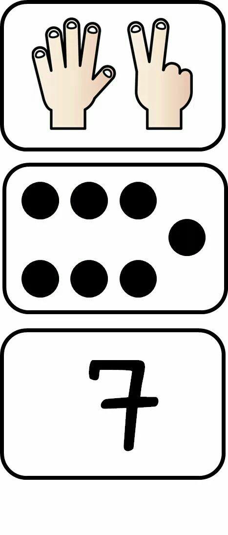 Diferentes formas de conteo 7