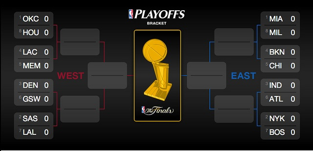 nba playoffs and bracket