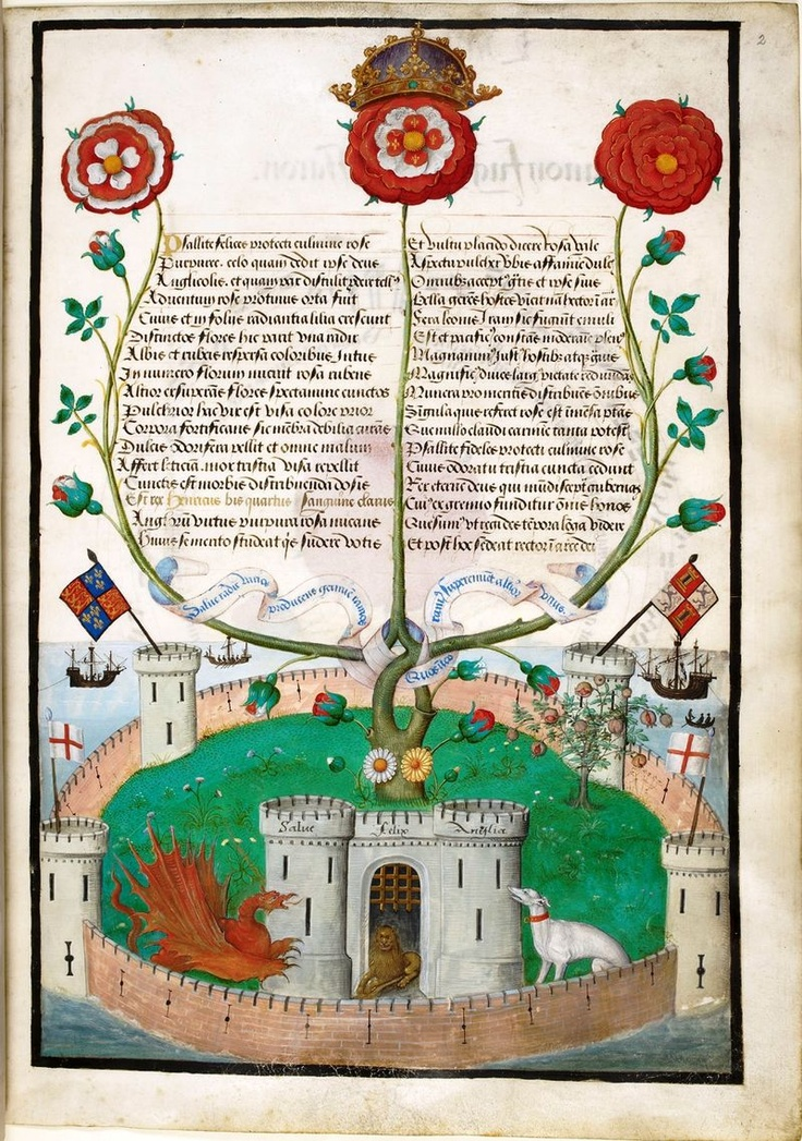 Illuminated manuscript page: Motets for Henry VIII