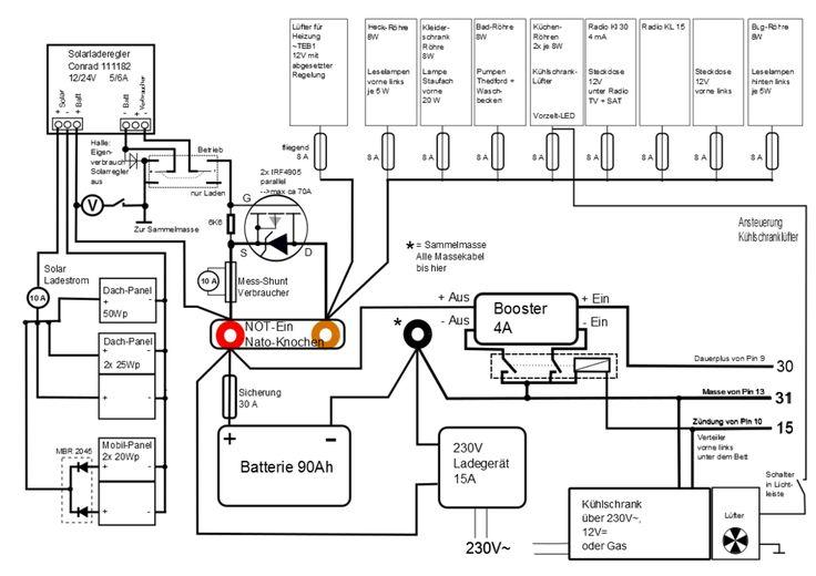 Audi A4 Radio Wiring Diagrams Schaltplan Campingbus Wohnmobil Und Schaltplan