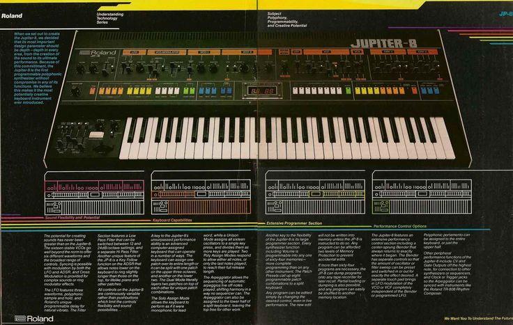 RETRO AD REPRINT - Roland Jupiter-8 (1981) | KeyboardMag