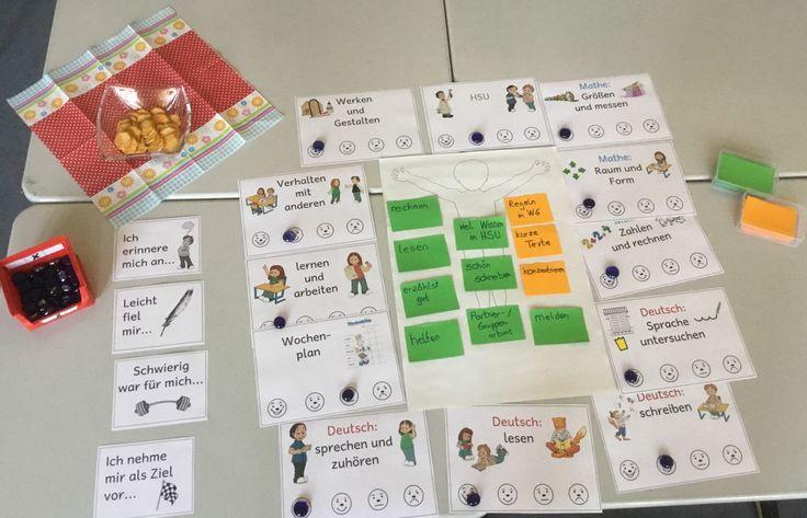 Lernentwicklungsgespräch – Schulmanege