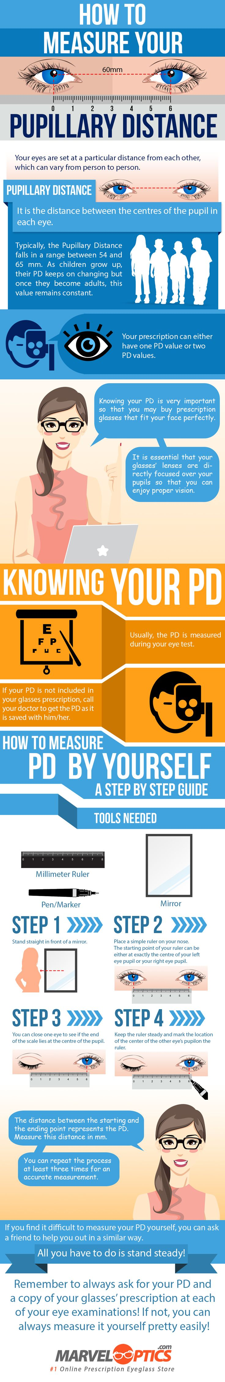 How to Measure Your PD - Do you fancy an infographic?  There are a lot of them online, but if you want your own please visit http://www.linfografico.com/prezzi/  Online girano molte infografiche, se ne vuoi realizzare una tutta tua visita http://www.linfografico.com/prezzi/