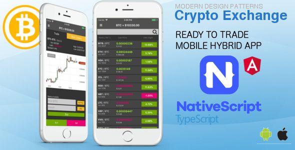 Crypto Exchange Mobile Hybrid App – Traders App