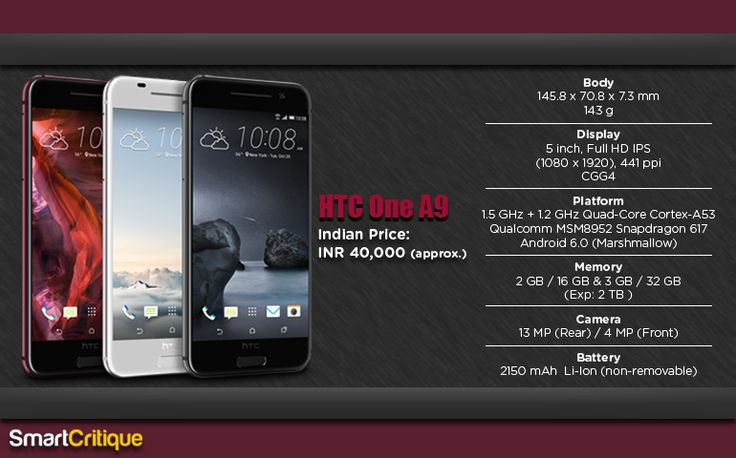 HTC One A9 Android smartphone recently launched in India for INR 34,990 on e-commerce sites. Smart Critique explores the specifications.