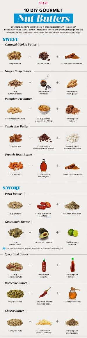 DIY Gourmet Nut Butters