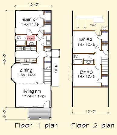 20 wide house plans home design and style